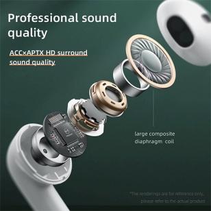 Mcdodo TWS EarBuds met microfoon wit